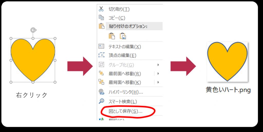 図としてファイルに保存