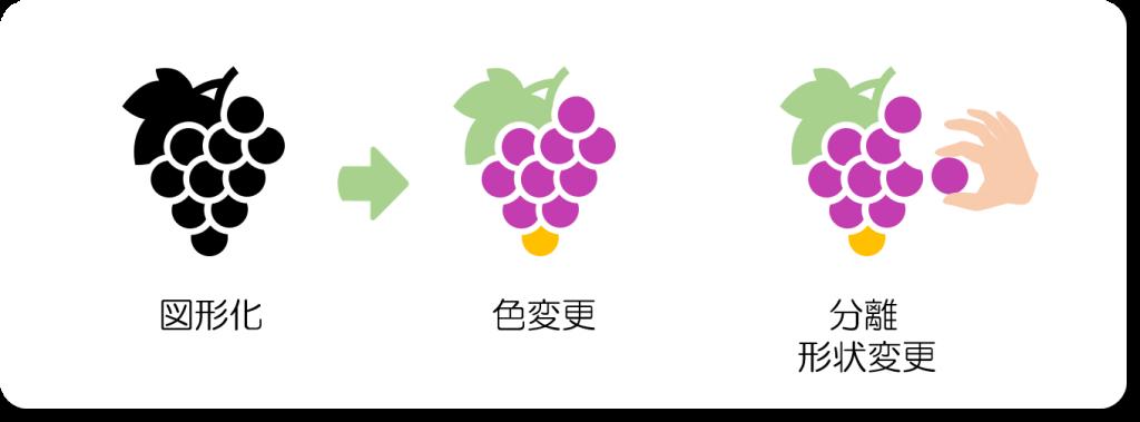 アイコンの図形化色変更