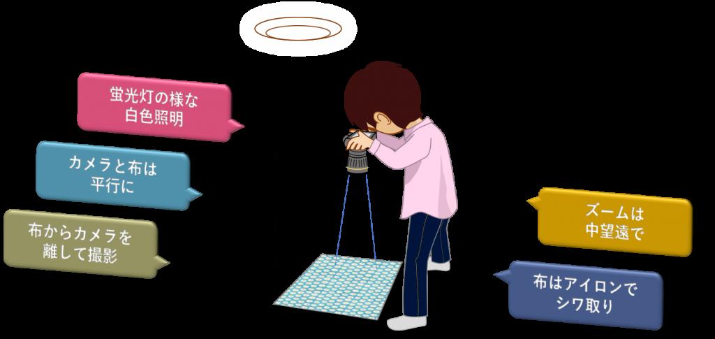 布の撮影方法