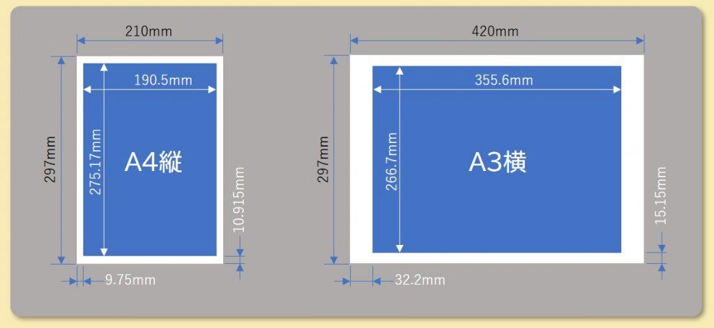 紙サイズとスライドサイズ