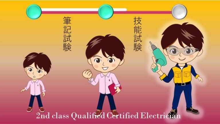 電気工事士技能試験の工具まとめ