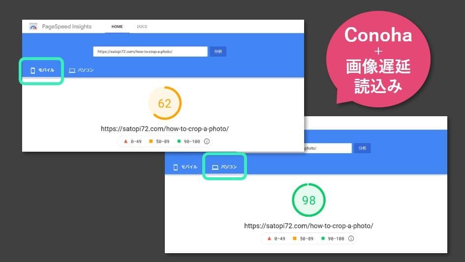 Conoha+画像遅延読込み
